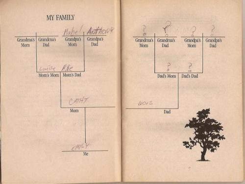 Caption: My fifth-grade diary rendition of my family tree.